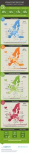 e Government Benchmark_22May 2014_Infographic_page_001
